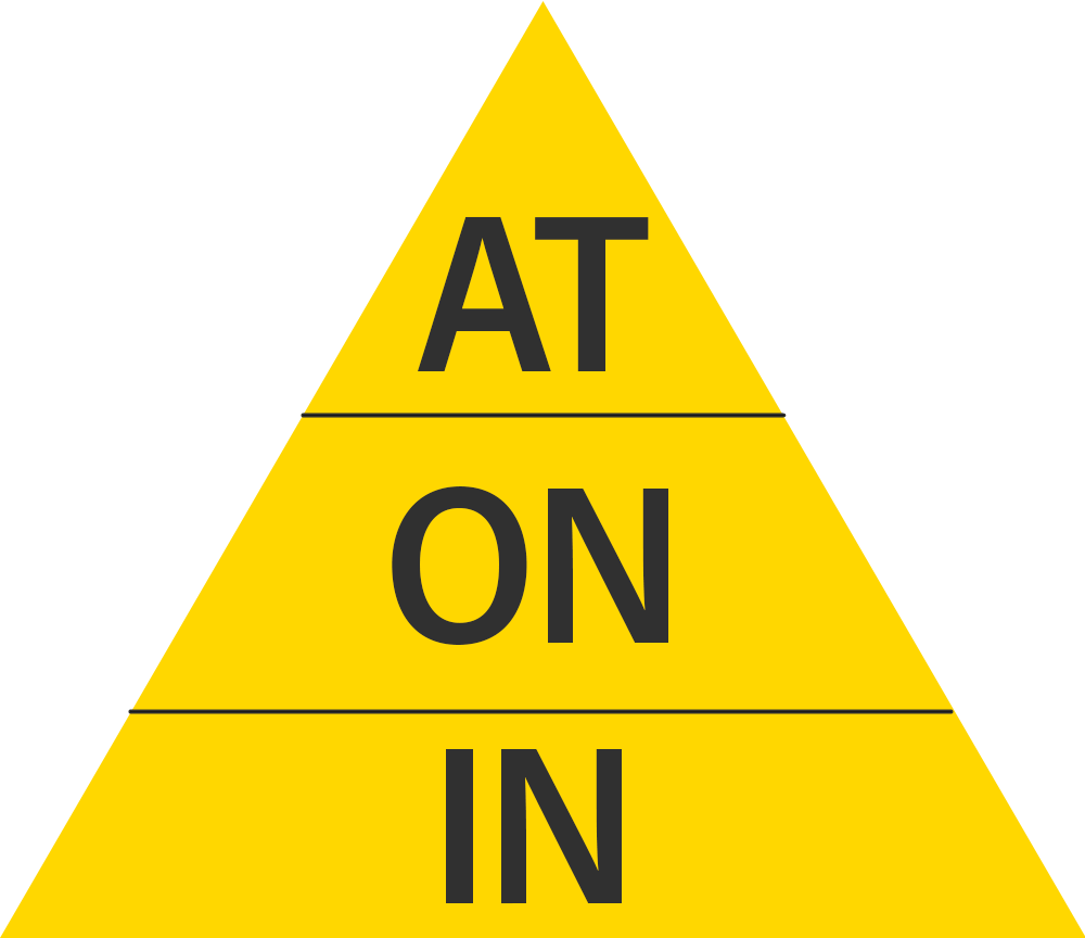 AT, ON, IN Triangle Prepositions of Time